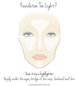 LightFoundation
